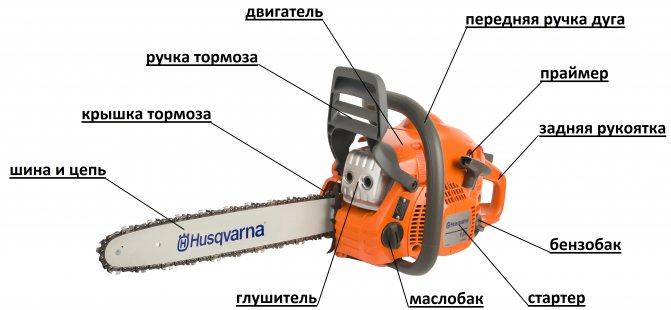 ✅ как обкатать новую бензопилу правильно? - tym-tractor.ru
