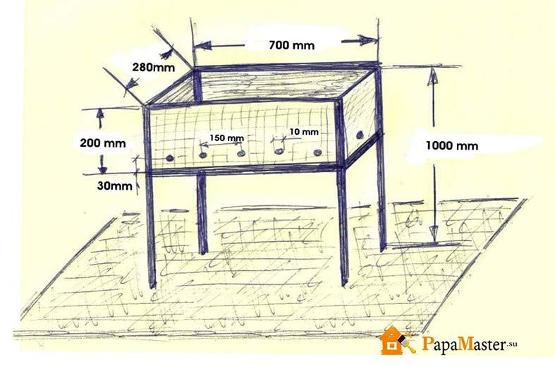Мангал своими руками - как сделать в домашних условиях самый простой мангал