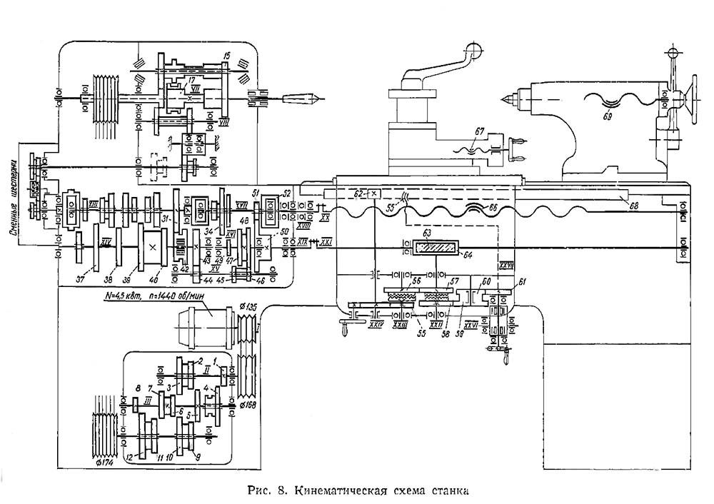 Токарно-винторезный станок 1е61м, паспорт, характеристики, схема
