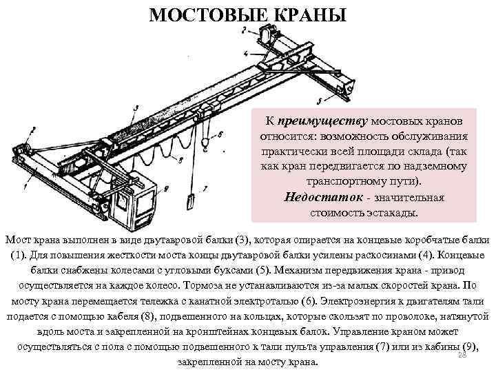 Подробно о кранах мостового типа