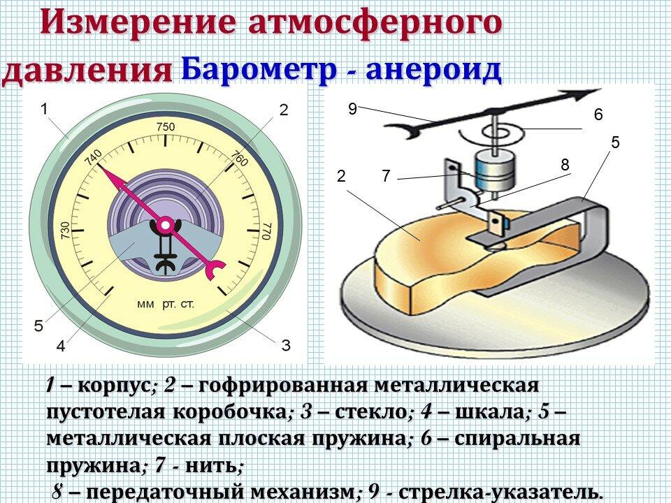 Барометры-анероиды (25 фото): что это такое и что он измеряет? контрольный прибор м-67 и м-100 для измерения давления, принцип действия и устройство