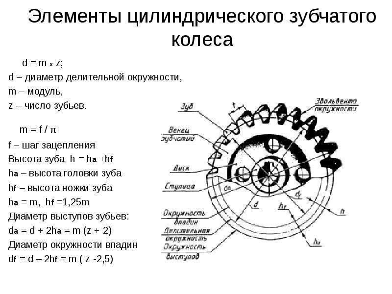 Модуль зубьев зубчатого колеса расчет, стандартные, определение