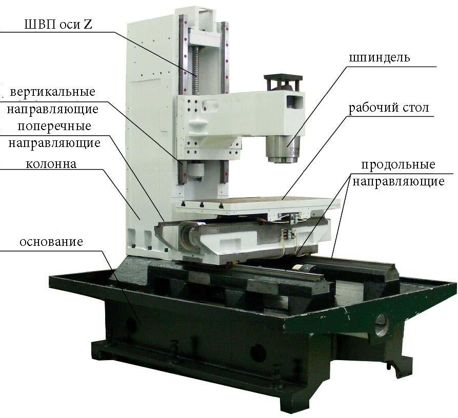 Фрезерный станок с чпу своими руками — чертежи самодельного фрезера и комплектующие, пошаговая сборка из конструкционного профиля и из принтера