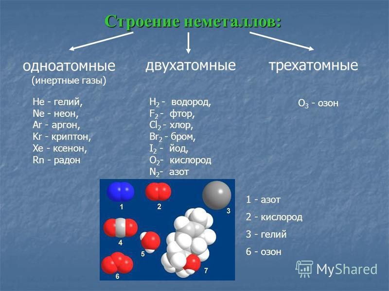 Алюминий: химические свойства и его соединений. алюминий: общая характеристика, строение; свойства и получение