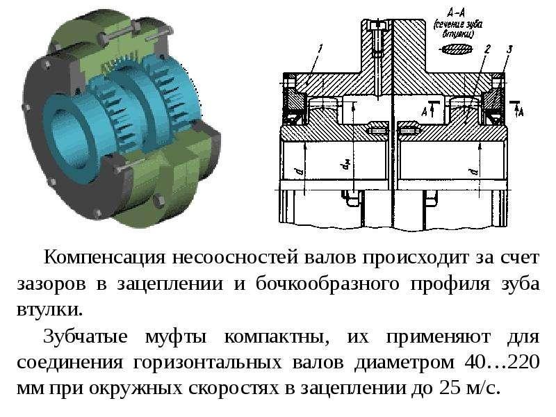 Муфта (механическое устройство)