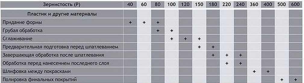 Как выбрать алмазный надфиль: формы изделий, состав, маркировка