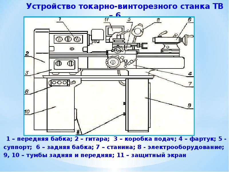 Токарный станок тш-3: характеристики и обзор   мк-союз.рф