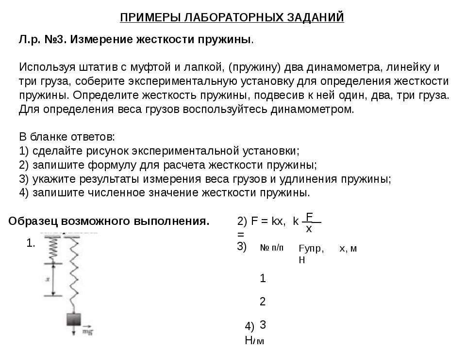 Коэффициент - жесткость - пружина  - большая энциклопедия нефти и газа, статья, страница 1