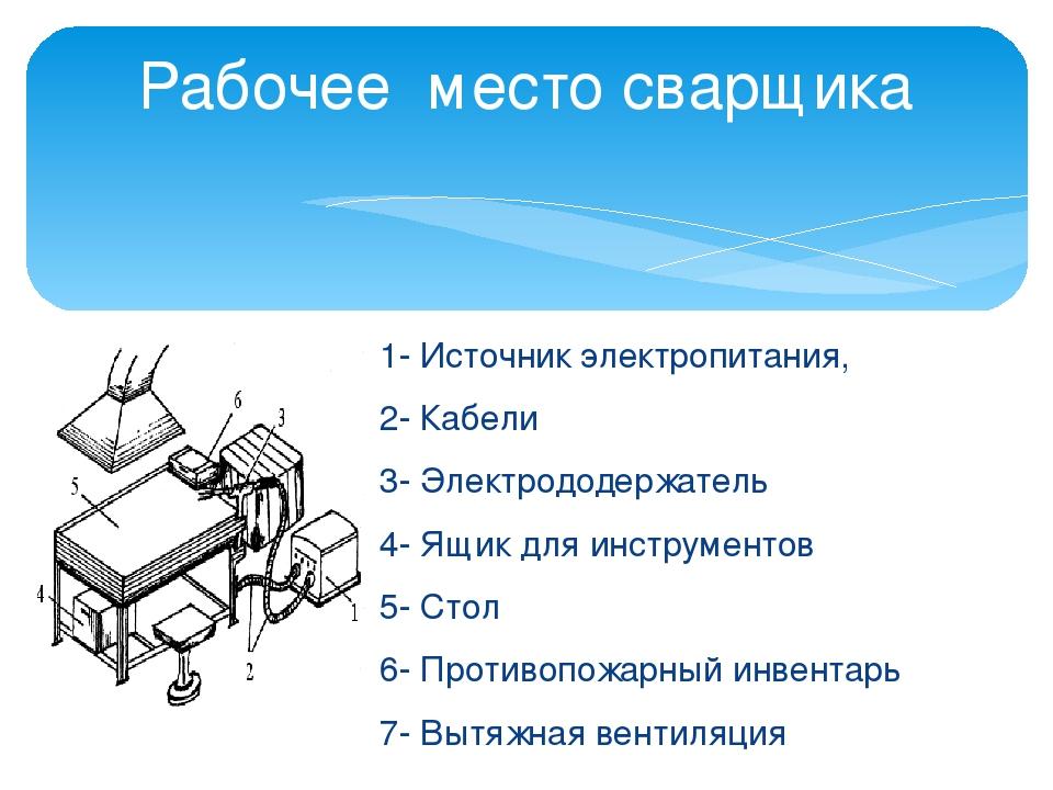 Организация рабочего места сварщика ручной дуговой сварки: требования к оборудованию, столы, спецодежда, вентиляция