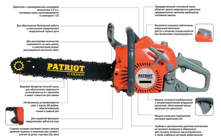 Модельный ряд бензопил patriot: как выбрать, топ-6 рейтинга популярности, правила ухода за инструментом