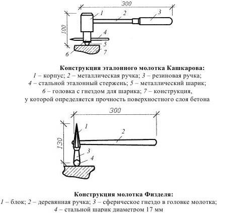 Молоток кашкарова. инструкция и принцип работы   проинструмент