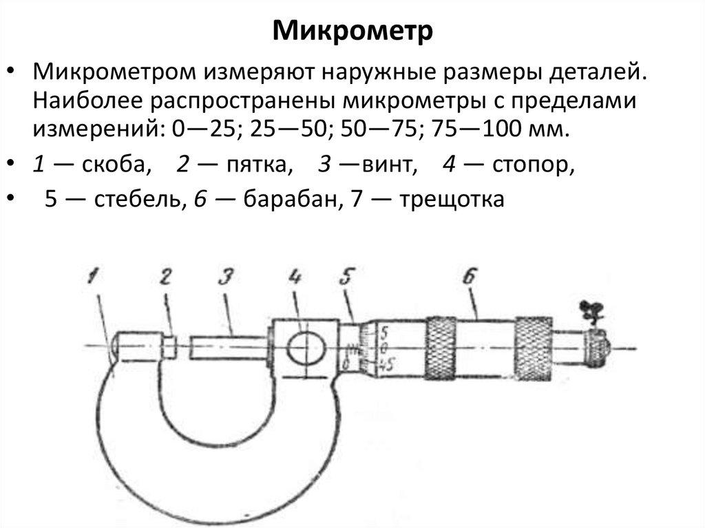 Как пользоваться разными видами микрометров
