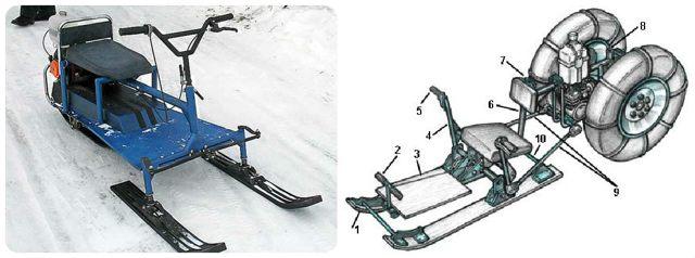 Как сделать снегоход из бензопилы Дружба своими руками