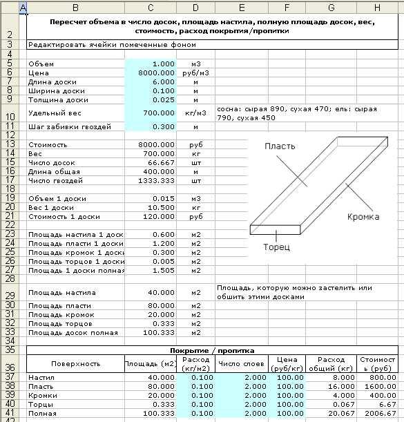 Калькулятор количества досок в 1 кубе. таблица сечений пиломатериалов. таблица сколько 6 метровых досок в одном кубе