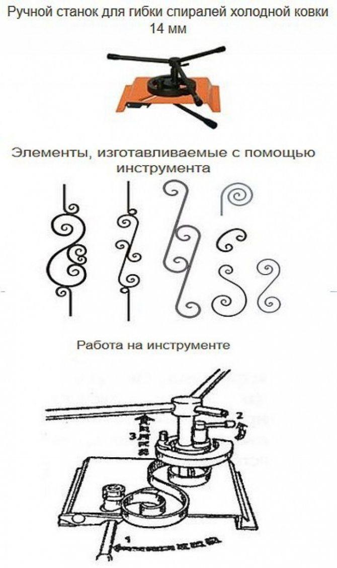 Станок для холодной ковки металла, чертежи оборудования
