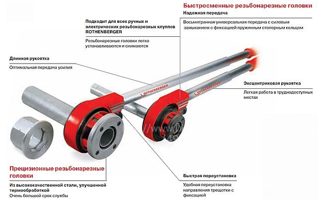 Трубный клупп: разновидности и принцип работы устройства