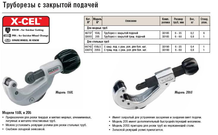 Труборез для стальных труб: обзор видов и принципы действия