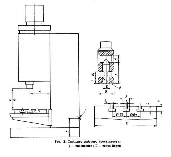 Универсальный вертикально-сверлильный станок 2н125