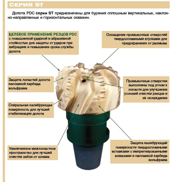 Долото - chisel - abcdef.wiki