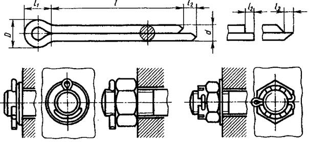 Гост 397-79: шплинты. технические условия