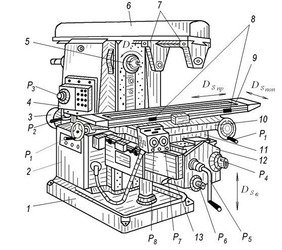 Основные типы фрезерных станков и их устройство