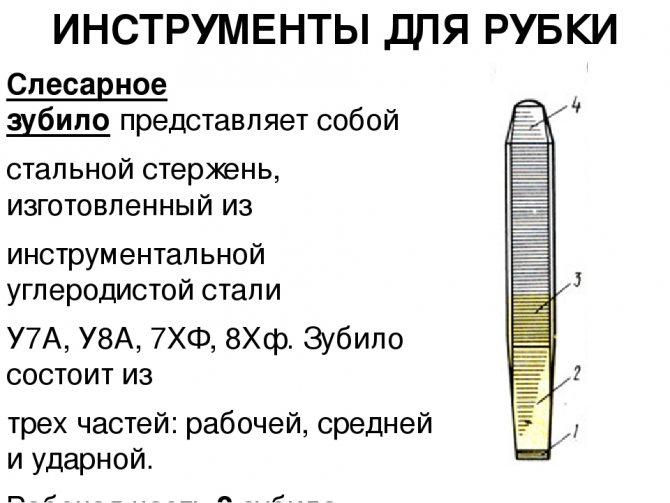 Слесарное дело. инструменты для рубки