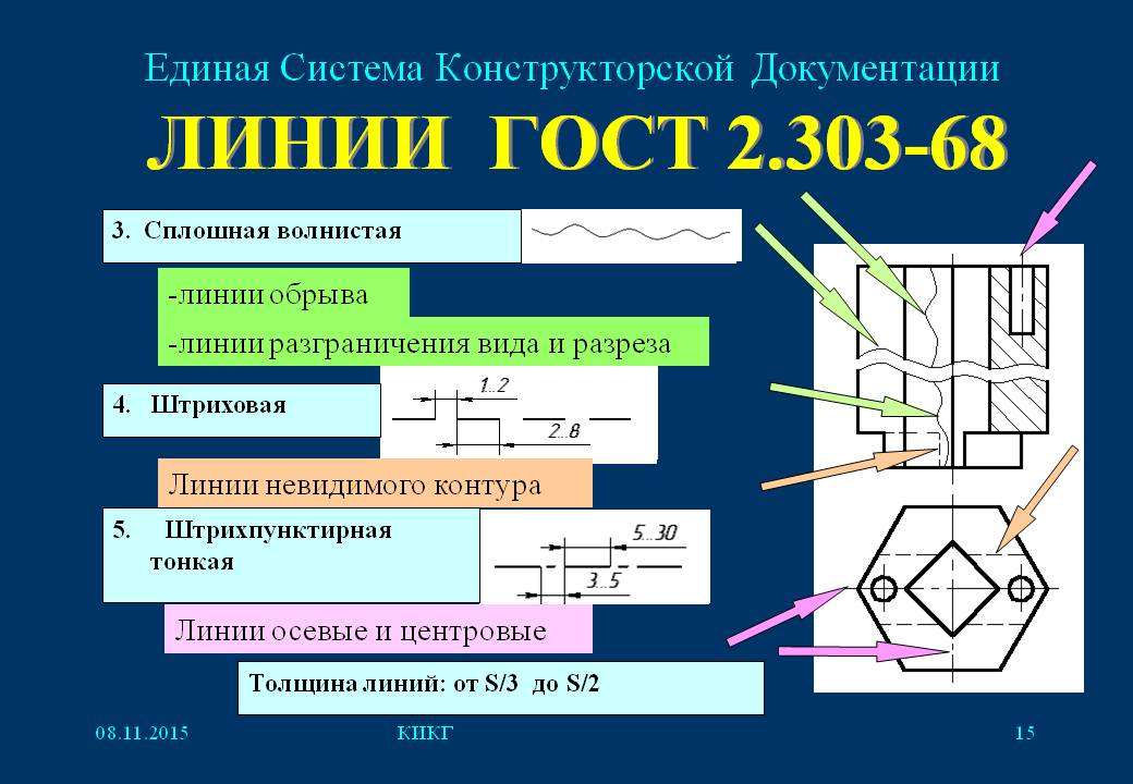 Ртм 36.18.32.2-92 «правила оформления текстовых документов в проектной и проектно-конструкторской документации»