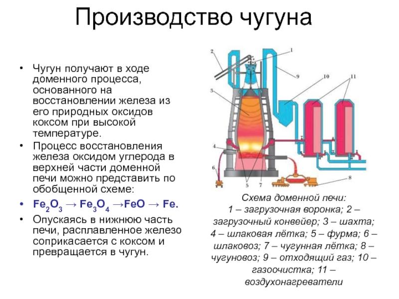 Производство стали: способы, технология и сырье