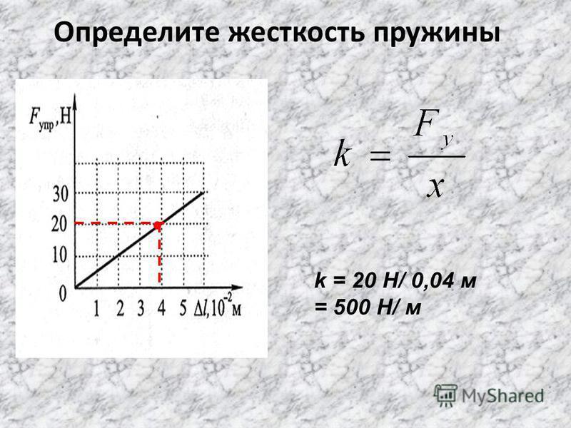 Жесткость пружины формула через массу и длину - moy-instrument.ru - обзор инструмента и техники