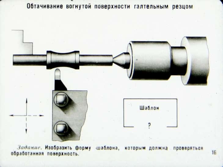 Обработка фасонных поверхностей замкнутого и незамкнутого контуров