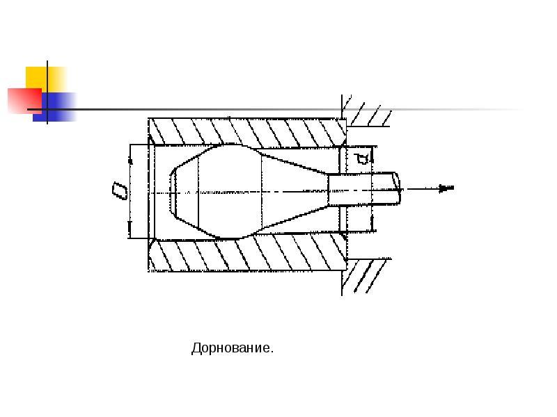 Дорнование отверстий и труб: повышение прочности поверхности