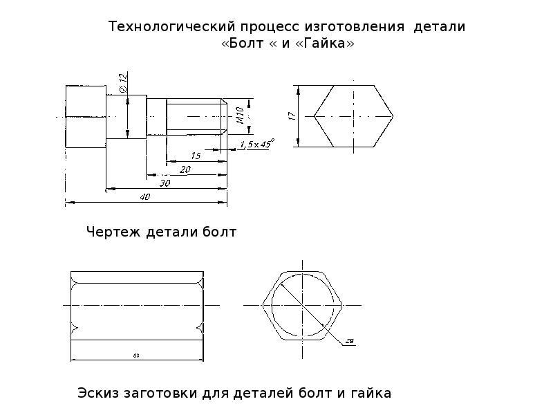 Производство метизов и крепежа как бизнес: необходимое оборудование, наладка линии, технология изготовления