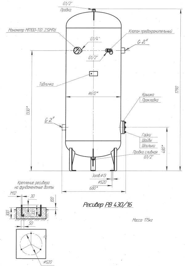 Ресивер для компрессора своими руками: инструкция и правила сборки