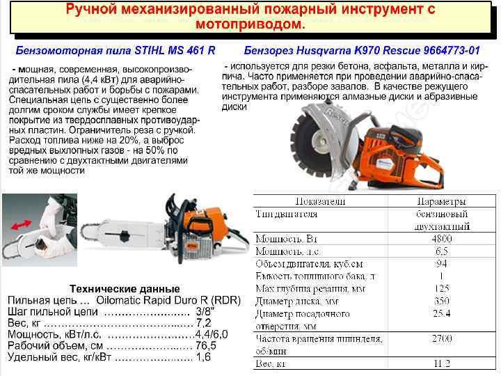 Регулировка карбюратора бензопилы - советы знатоков, инструкция