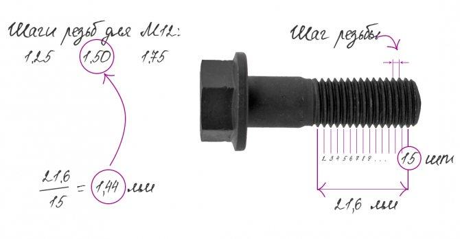 Резьбомер для метрической и дюймовой резьбы д55, м60 | проинструмент