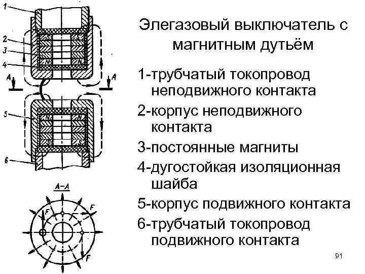 Евгений костенко - сварочные работы: практическое пособие для электрогазосварщика. как уменьшить влияние магнитного дутья при сварке плавлением