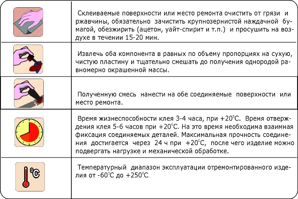 Холодная сварка: 120 фото сварочного материала и инструкция по его применению