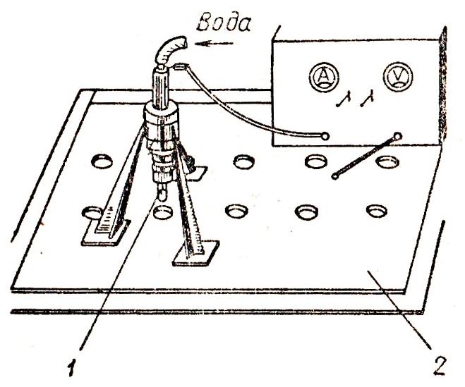 Электроэрозионный станок: принцип работы и устройство обработки