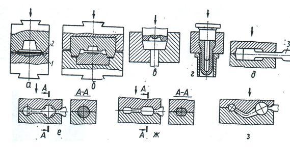 Лекция 12. холодная штамповка