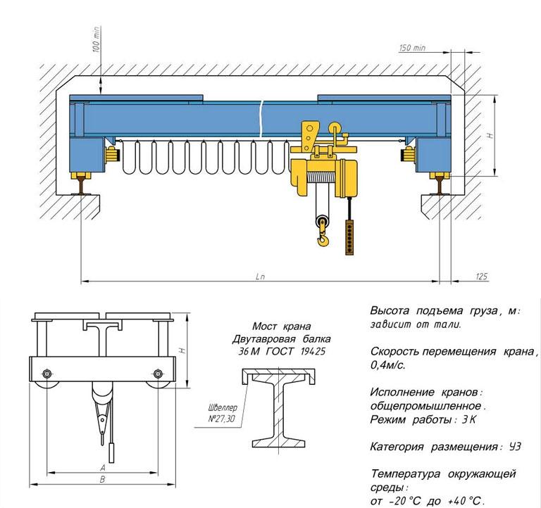Основные этапы монтажа мостового крана