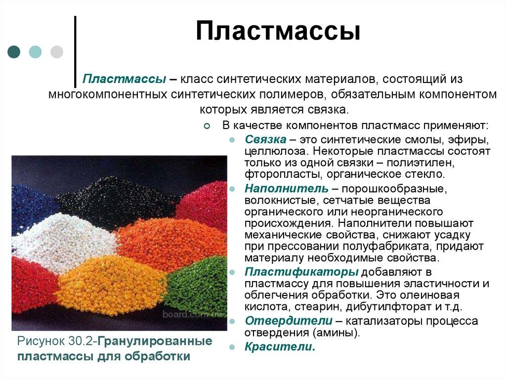 Роль синтетических полимеров в современной технике