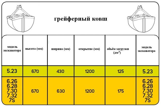 Гк-211 (грейфер) характеристики и цена, фото и обзор
