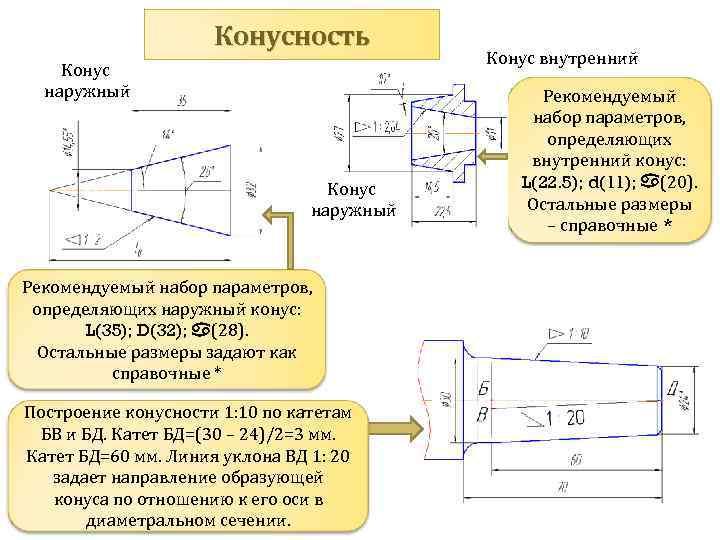 Формулы для вычисления диаметра конуса. пример решения геометрической задачи