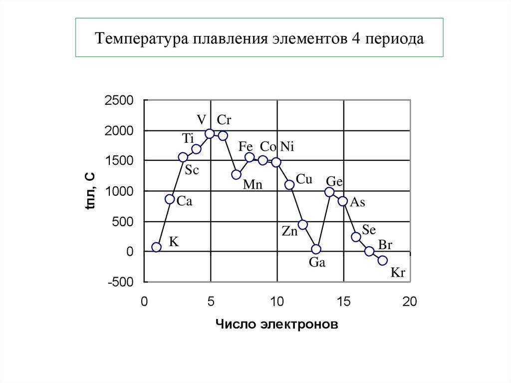 Алюминий: свойства, как добывают, сферы применения, инвестиции в металл