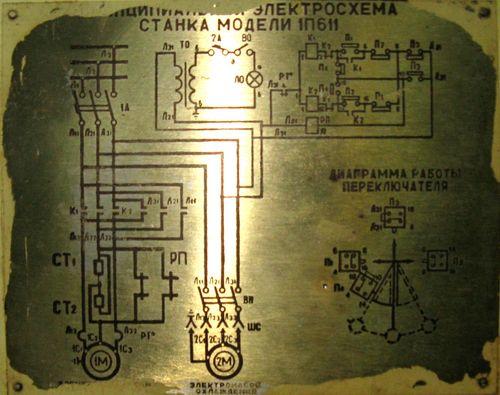 1и611п. токарно-винторезный станок. паспорт, характеристики, схема, руководство