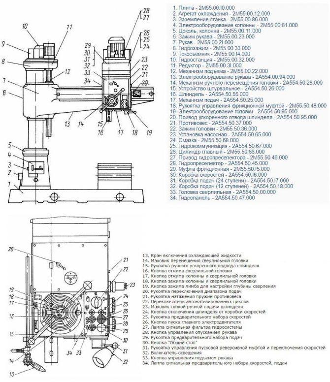Характеристика радиально-сверлильного станка 2а554