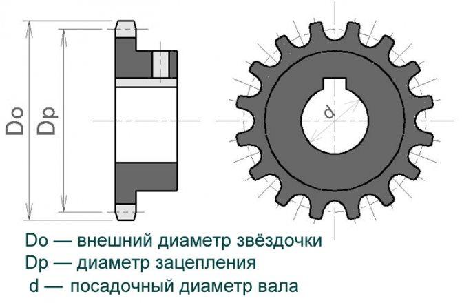 ✅ расчет звездочек цепной передачи онлайн - tractor-sale.ru