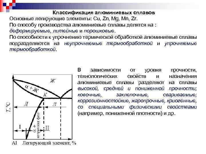 44.алюминий; влияние примесей на свойства алюминия; деформируемые и литейные алюминиевые сплавы. материаловедение. шпаргалка.
