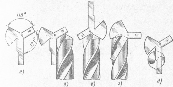 Заточка сверла по металлу своими руками: приспособления, углы