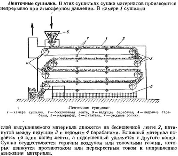 Сушильная камера для древесины